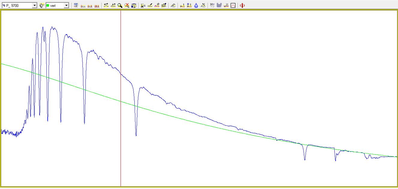 Profil spectral de l'étoile Phecda avec indication de la température de l'étoile