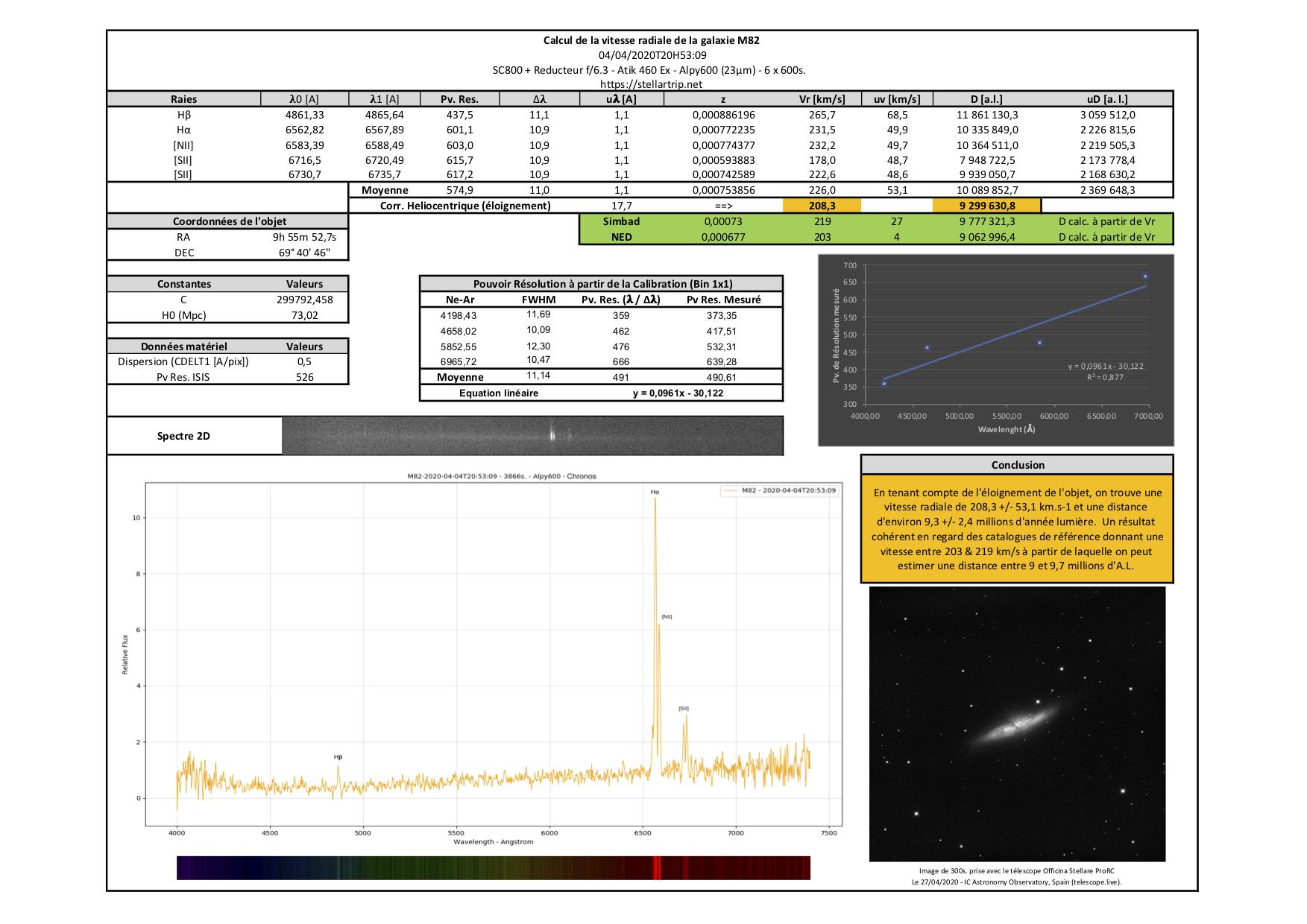 Détail de l'étude de la distance de la galaxie M82 à partir de sa vitesse radiale.