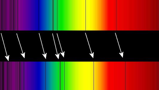 Image montrant un décalage spectral vers le rouge généré par l'éloignement de l'étoile observée. Crédit Georg Wiora (Dr. Schorsch) xx